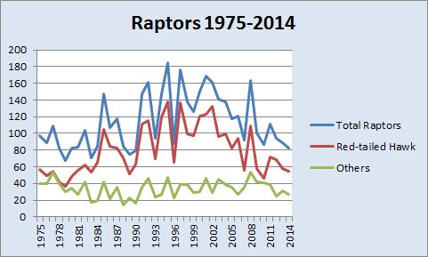 Raptors Boonton CBC